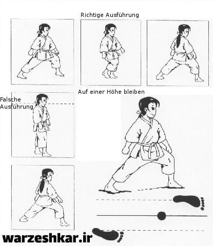 تمریناتکاراته-شوتوکان