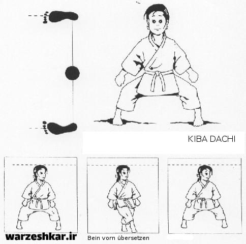 تمرینات-کاراته-شوتوکان