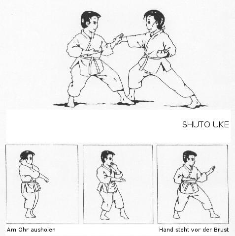 تمرینات_کاراته شوتوکان