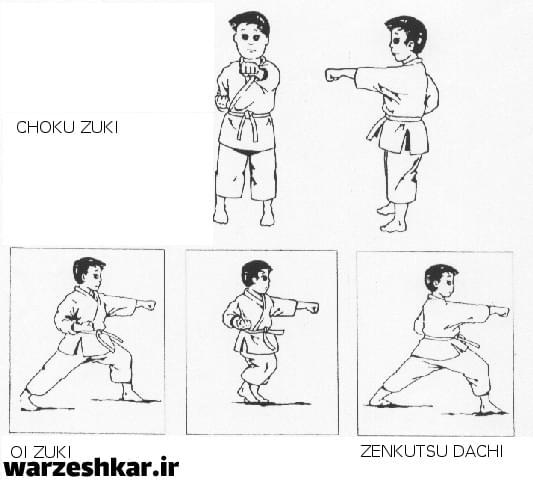 تمرینات_کاراته_شوتوکان