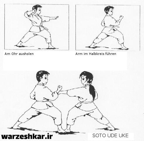 تکنیک های کاراته-شوتوکان