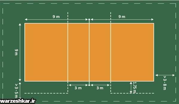 قوانین والیبال